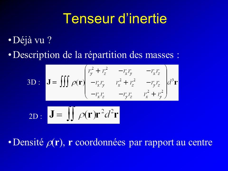 Tenseur dinertie Déjà vu ? Description de la répartition des masses : Densité (r), r coordonnées par rapport au centre 3D : 2D :