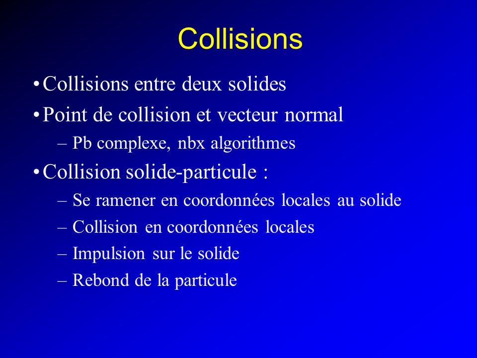 Collisions Collisions entre deux solides Point de collision et vecteur normal –Pb complexe, nbx algorithmes Collision solide-particule : –Se ramener e