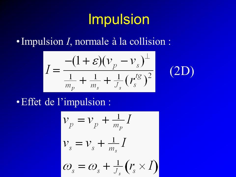 Impulsion Impulsion I, normale à la collision : Effet de limpulsion : (2D)