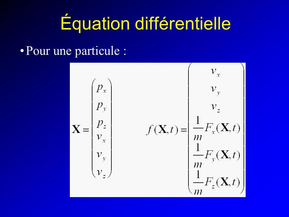 Forces : ressort Force classique des ressorts : f(x i )=-k(x i -x 0 ) Particule attirée par le point x 0 Ressort de longueur nulle à léquilibre