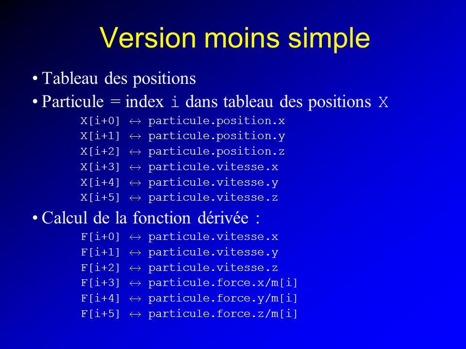 Version moins simple Tableau des positions Particule = index i dans tableau des positions X X[i+0] particule.position.x X[i+1] particule.position.y X[
