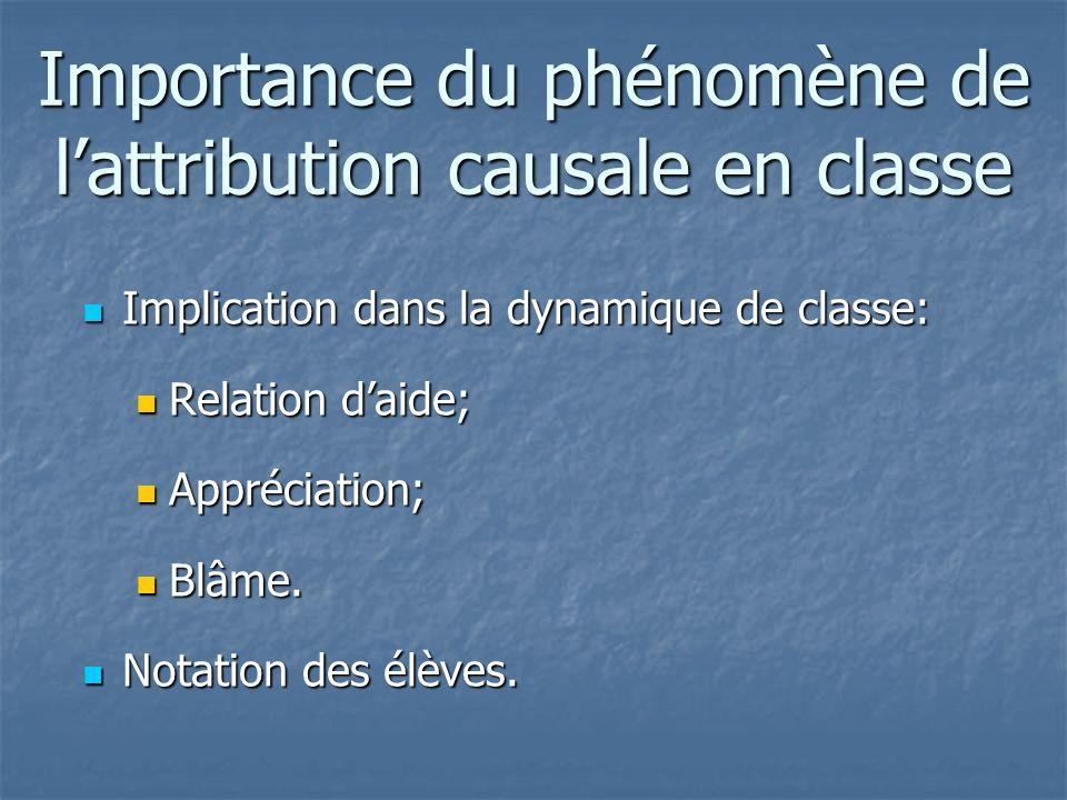 Importance du phénomène de lattribution causale en classe Implication dans la dynamique de classe: Implication dans la dynamique de classe: Relation daide; Relation daide; Appréciation; Appréciation; Blâme.