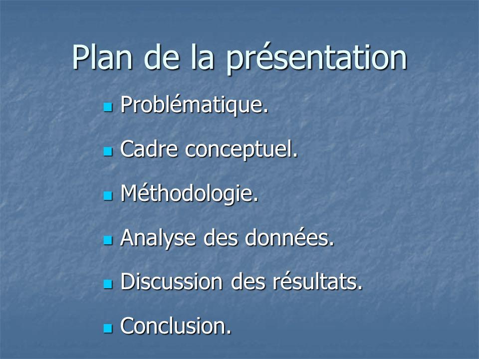Plan de la présentation Problématique. Problématique.