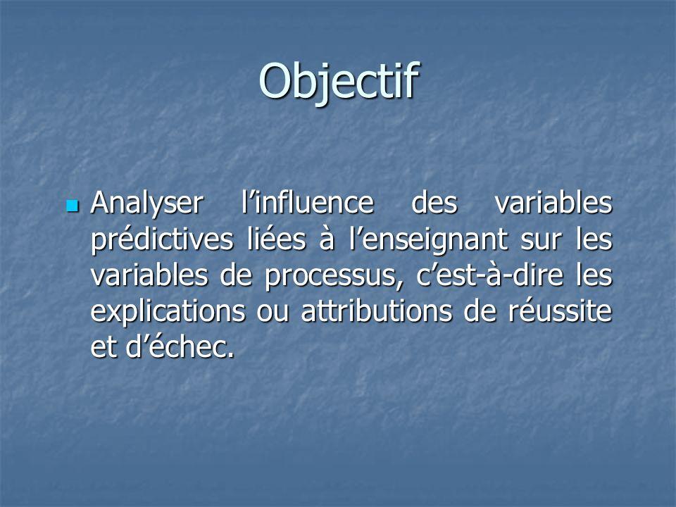 Objectif Analyser linfluence des variables prédictives liées à lenseignant sur les variables de processus, cest-à-dire les explications ou attributions de réussite et déchec.