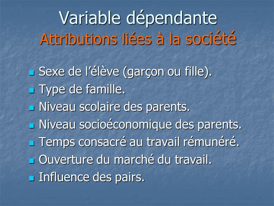 Variable dépendante Attributions liées à la s ociété Sexe de lélève (garçon ou fille).