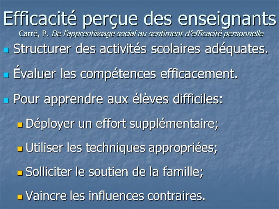 Efficacité perçue des enseignants Carré, P.
