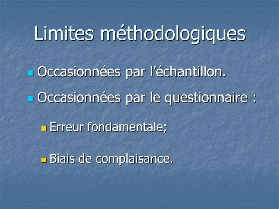 Limites méthodologiques Occasionnées par léchantillon.