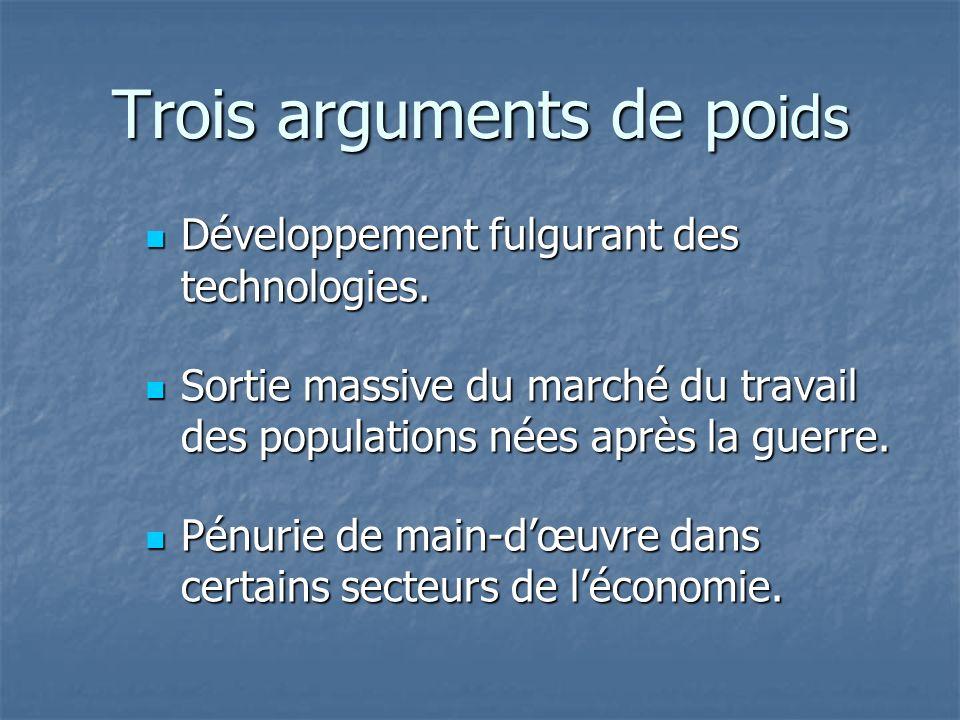 Trois arguments de po ids Développement fulgurant des technologies.