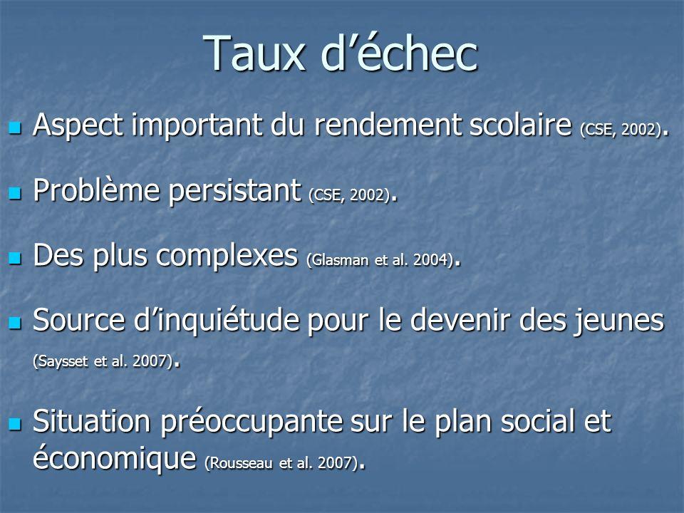Taux déchec Aspect important du rendement scolaire (CSE, 2002).