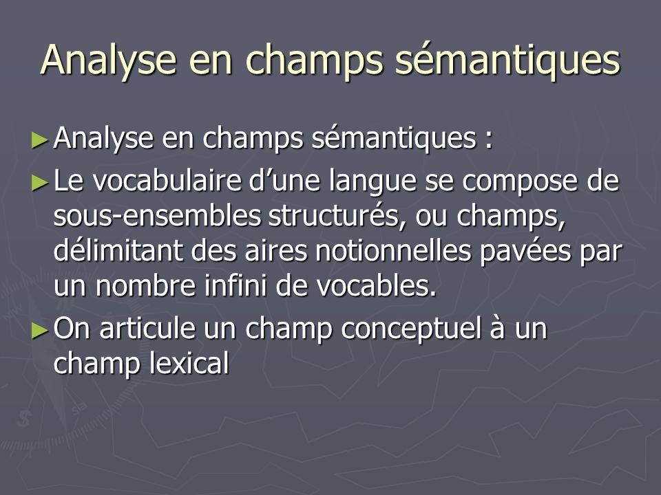 Analyse en champs sémantiques Analyse en champs sémantiques : Analyse en champs sémantiques : Le vocabulaire dune langue se compose de sous-ensembles