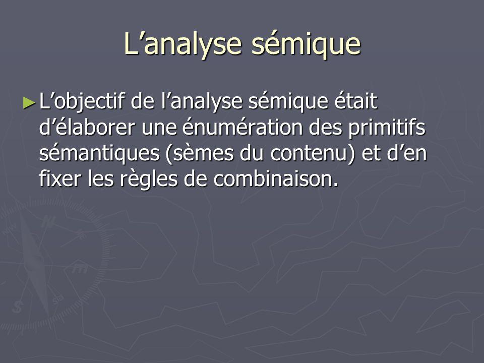 Lanalyse sémique Lobjectif de lanalyse sémique était délaborer une énumération des primitifs sémantiques (sèmes du contenu) et den fixer les règles de