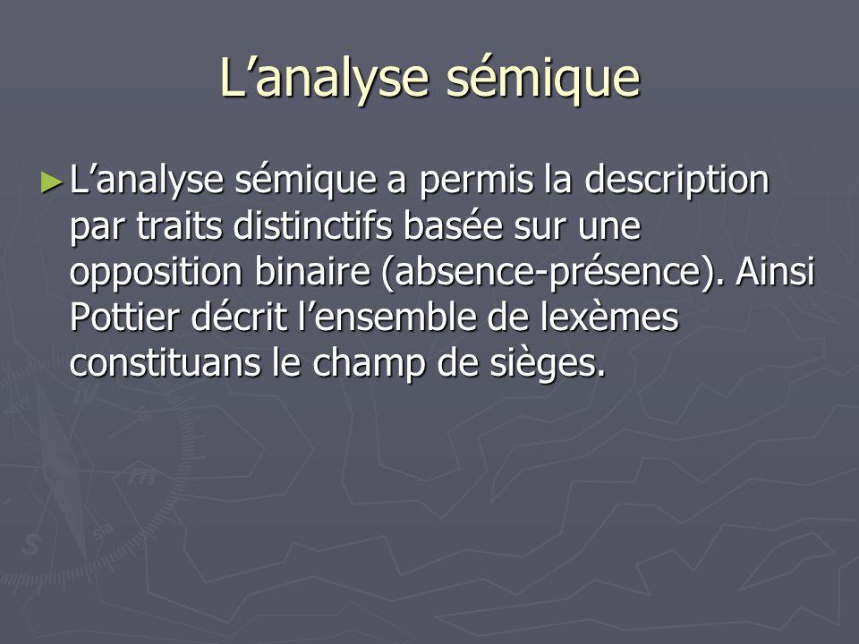 Lanalyse sémique Lanalyse sémique a permis la description par traits distinctifs basée sur une opposition binaire (absence-présence). Ainsi Pottier dé