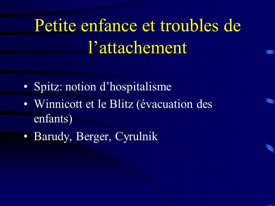 Petite enfance et troubles de lattachement Spitz: notion dhospitalisme Winnicott et le Blitz (évacuation des enfants) Barudy, Berger, Cyrulnik
