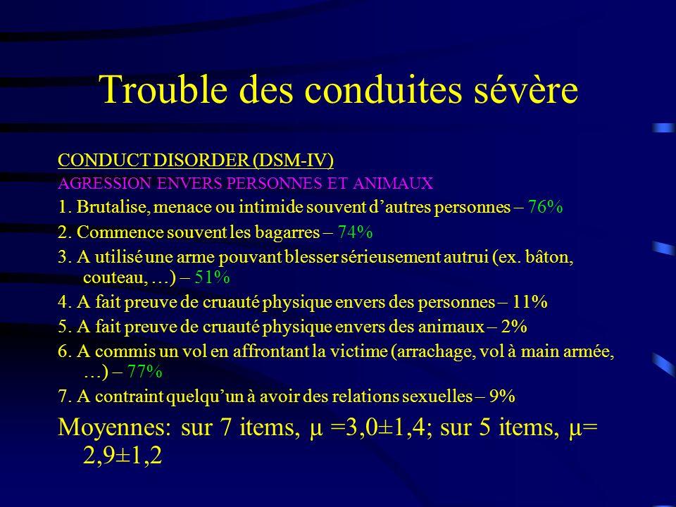 Trouble des conduites sévère CONDUCT DISORDER (DSM-IV) AGRESSION ENVERS PERSONNES ET ANIMAUX 1.
