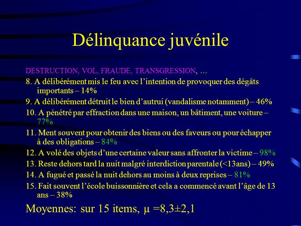 Délinquance juvénile DESTRUCTION, VOL, FRAUDE, TRANSGRESSION, … 8.