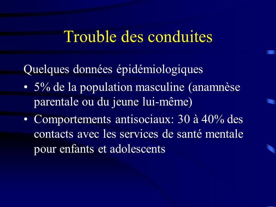 Trouble des conduites Quelques données épidémiologiques 5% de la population masculine (anamnèse parentale ou du jeune lui-même) Comportements antisoci
