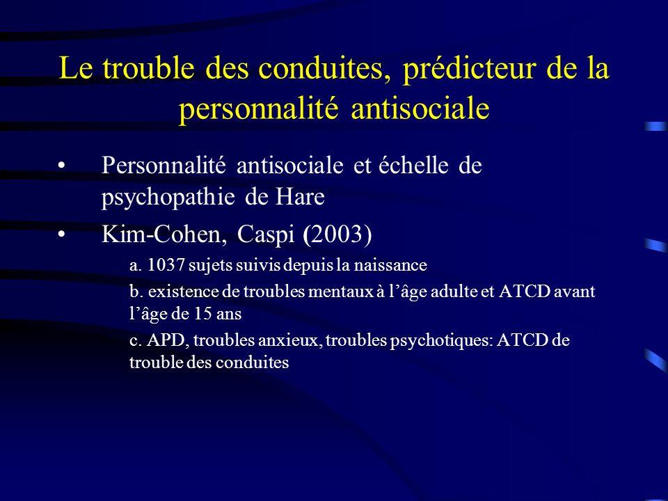 Le trouble des conduites, prédicteur de la personnalité antisociale Personnalité antisociale et échelle de psychopathie de Hare Kim-Cohen, Caspi (2003