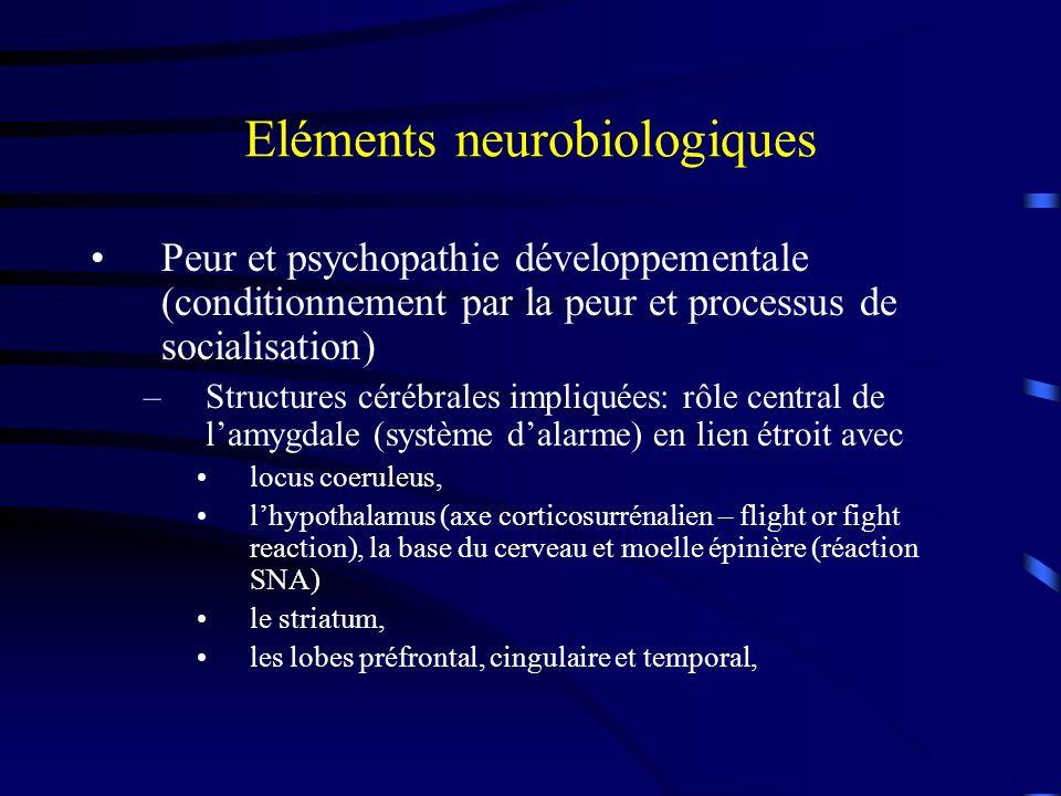 Eléments neurobiologiques Peur et psychopathie développementale (conditionnement par la peur et processus de socialisation) –Structures cérébrales impliquées: rôle central de lamygdale (système dalarme) en lien étroit avec locus coeruleus, lhypothalamus (axe corticosurrénalien – flight or fight reaction), la base du cerveau et moelle épinière (réaction SNA) le striatum, les lobes préfrontal, cingulaire et temporal,