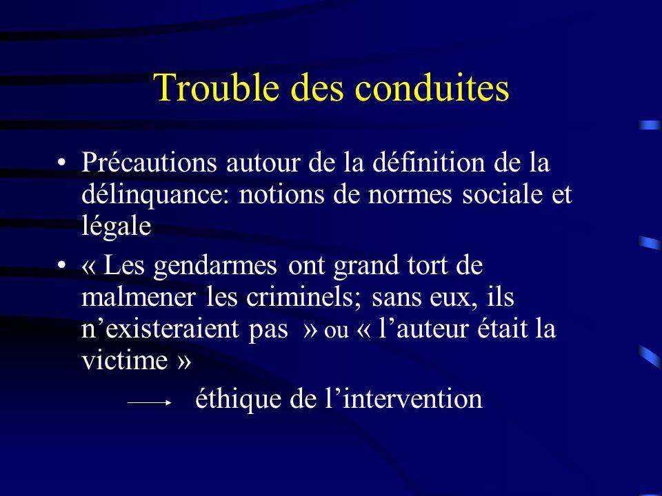 Trouble des conduites Précautions autour de la définition de la délinquance: notions de normes sociale et légale « Les gendarmes ont grand tort de malmener les criminels; sans eux, ils nexisteraient pas » ou « lauteur était la victime » éthique de lintervention