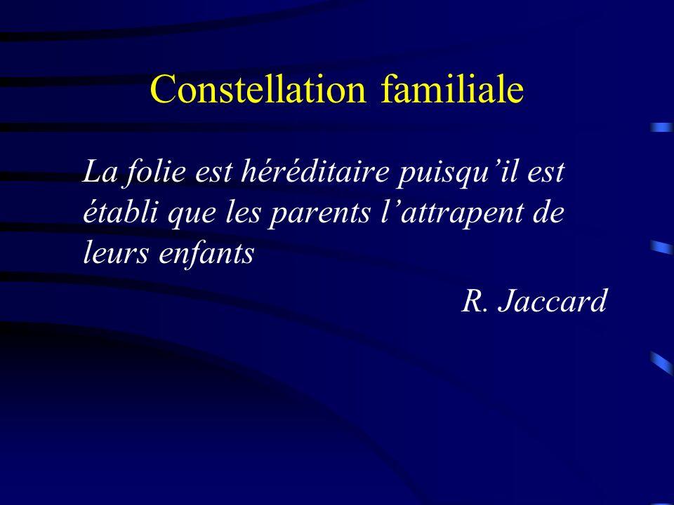 Constellation familiale La folie est héréditaire puisquil est établi que les parents lattrapent de leurs enfants R. Jaccard