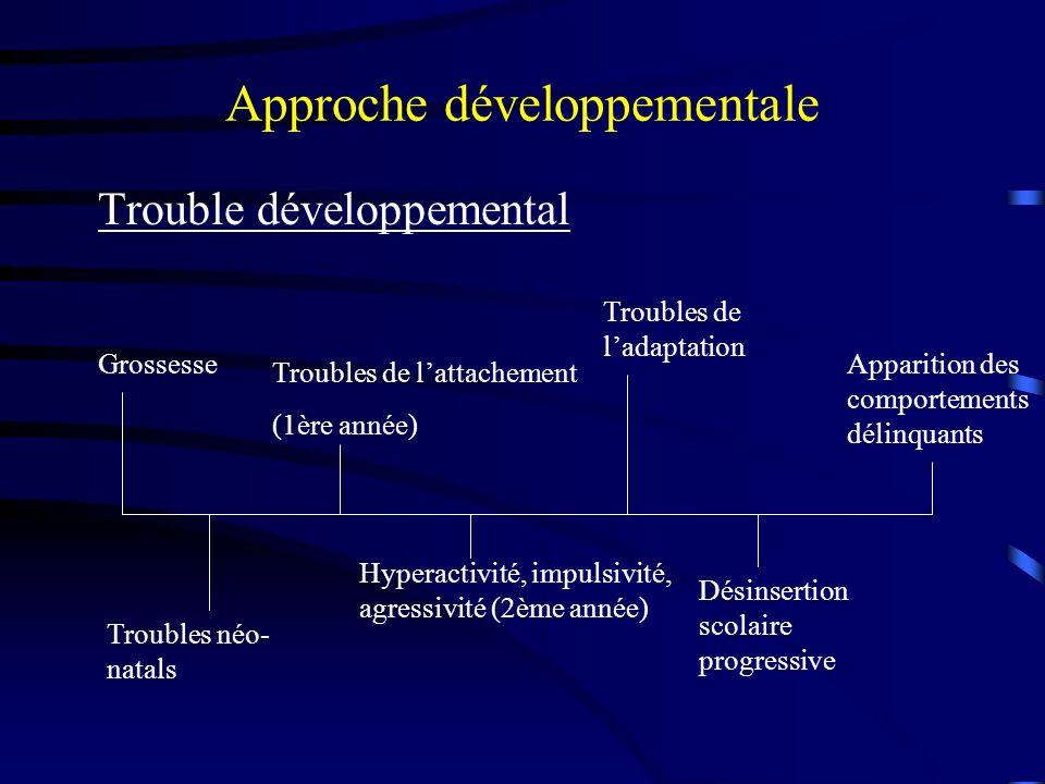 Approche développementale Trouble développemental Grossesse Troubles néo- natals Troubles de lattachement (1ère année) Hyperactivité, impulsivité, agr