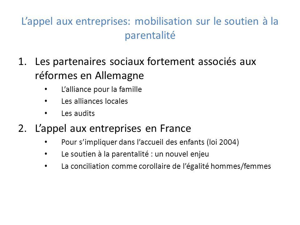 Lappel aux entreprises: mobilisation sur le soutien à la parentalité 1.Les partenaires sociaux fortement associés aux réformes en Allemagne Lalliance