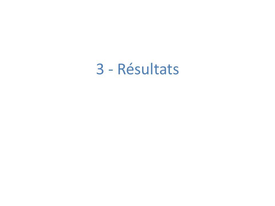 3 - Résultats