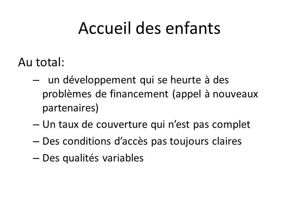 Accueil des enfants Au total: – un développement qui se heurte à des problèmes de financement (appel à nouveaux partenaires) – Un taux de couverture q