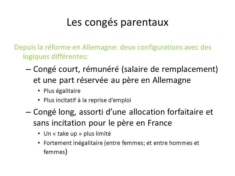 Les congés parentaux Depuis la réforme en Allemagne: deux configurations avec des logiques différentes: – Congé court, rémunéré (salaire de remplaceme