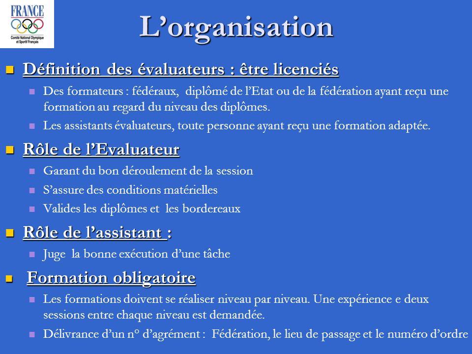 Lorganisation Définition des évaluateurs : être licenciés Définition des évaluateurs : être licenciés Des formateurs : fédéraux, diplômé de lEtat ou de la fédération ayant reçu une formation au regard du niveau des diplômes.