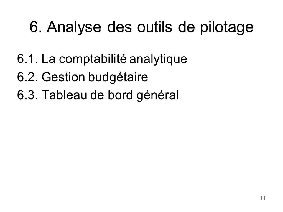 11 6.Analyse des outils de pilotage 6.1. La comptabilité analytique 6.2.