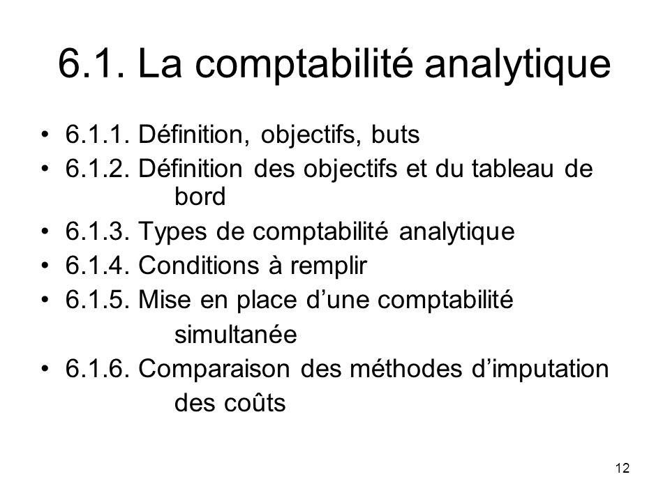 12 6.1.La comptabilité analytique 6.1.1. Définition, objectifs, buts 6.1.2.