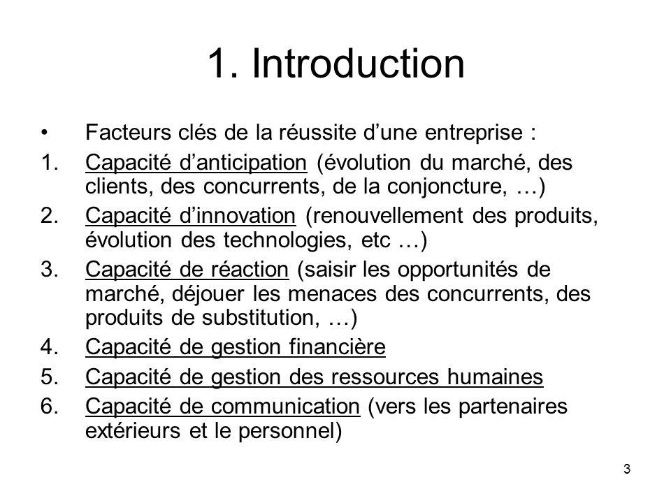 3 1. Introduction Facteurs clés de la réussite dune entreprise : 1.Capacité danticipation (évolution du marché, des clients, des concurrents, de la co