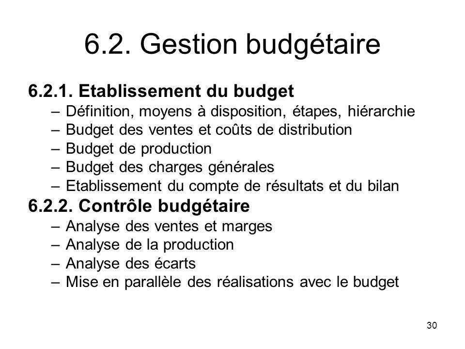 30 6.2.Gestion budgétaire 6.2.1.