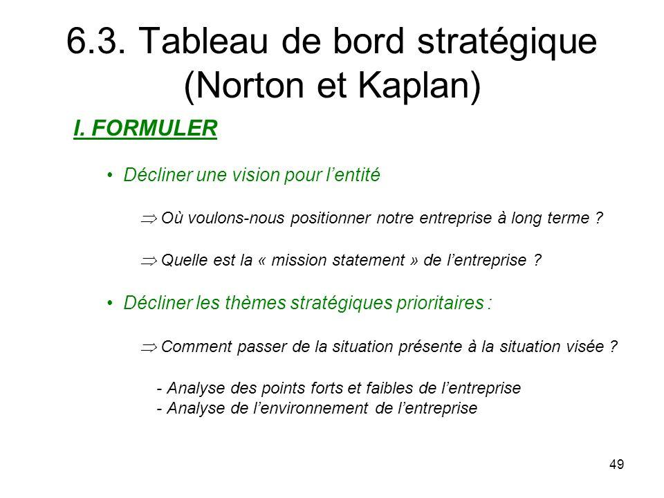 49 6.3.Tableau de bord stratégique (Norton et Kaplan) I.