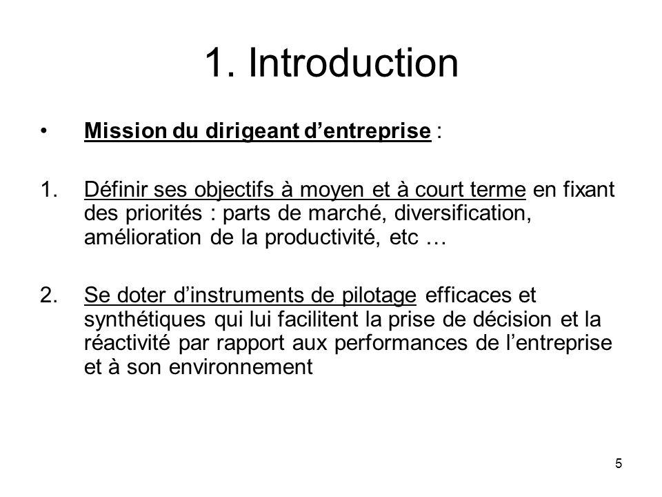 5 1. Introduction Mission du dirigeant dentreprise : 1.Définir ses objectifs à moyen et à court terme en fixant des priorités : parts de marché, diver