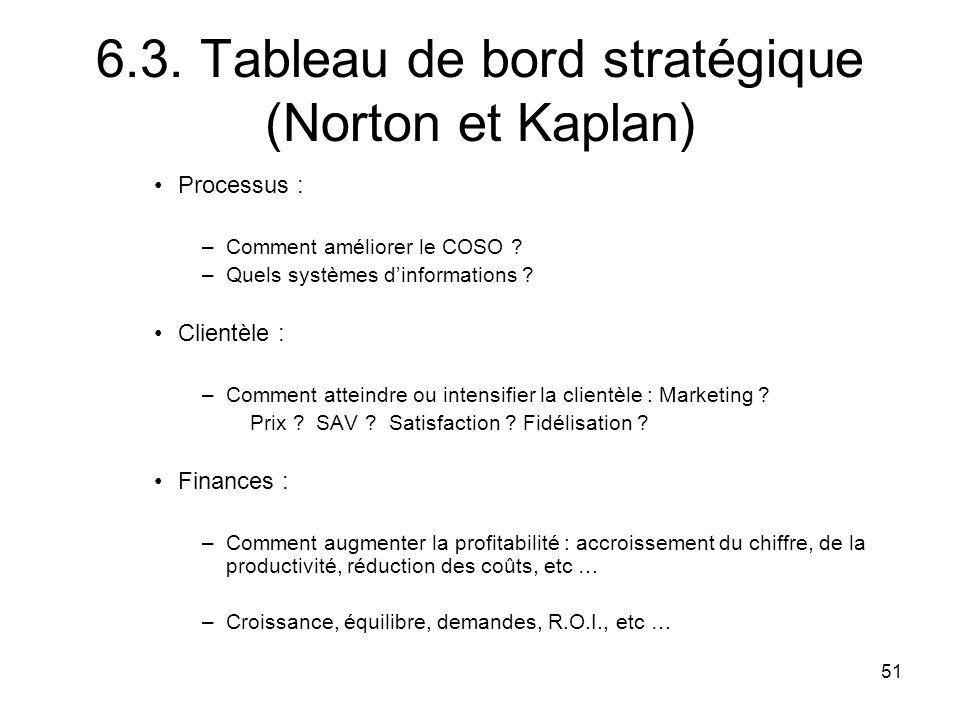 51 6.3.Tableau de bord stratégique (Norton et Kaplan) Processus : –Comment améliorer le COSO .