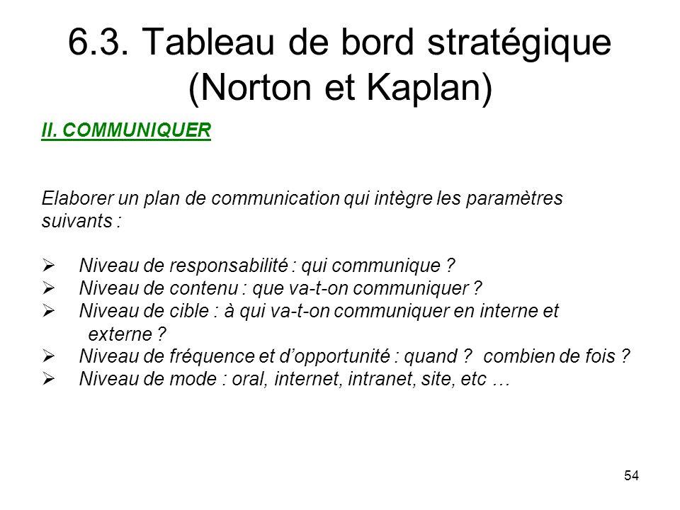 54 6.3.Tableau de bord stratégique (Norton et Kaplan) II.