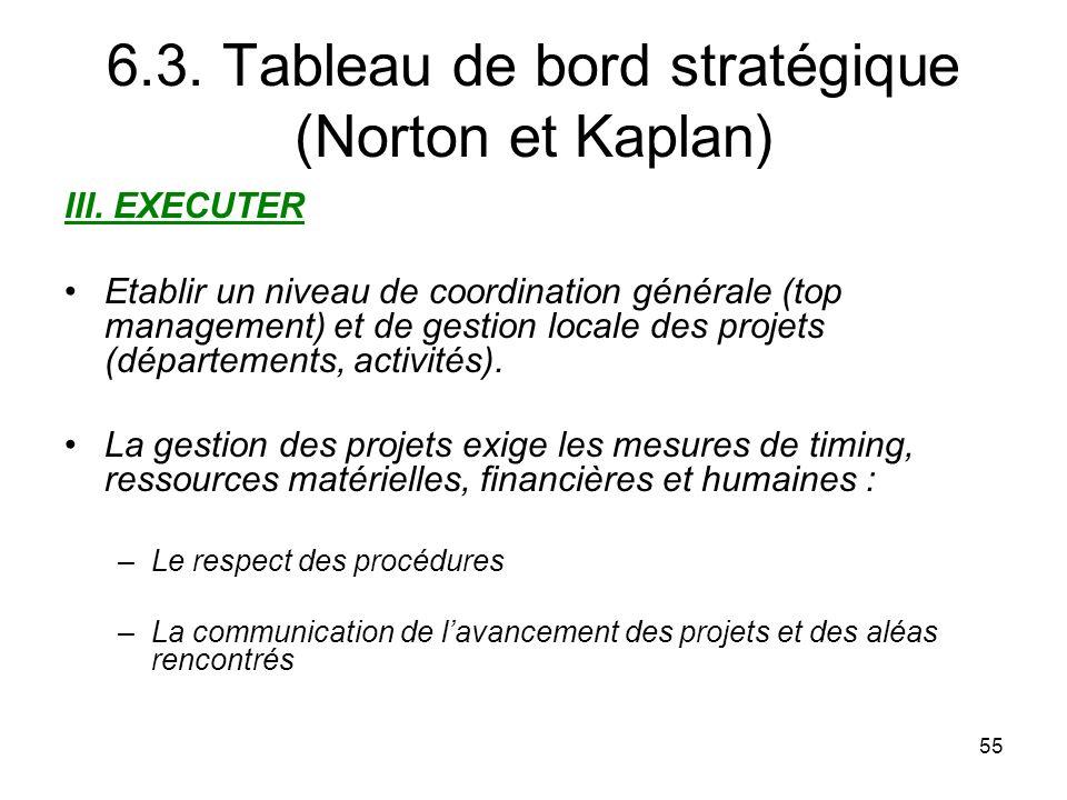 55 6.3.Tableau de bord stratégique (Norton et Kaplan) III.