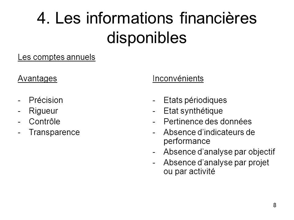8 4. Les informations financières disponibles Les comptes annuels Avantages -Précision -Rigueur -Contrôle -Transparence Inconvénients -Etats périodiqu
