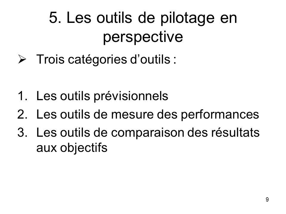 9 5. Les outils de pilotage en perspective Trois catégories doutils : 1.Les outils prévisionnels 2.Les outils de mesure des performances 3.Les outils