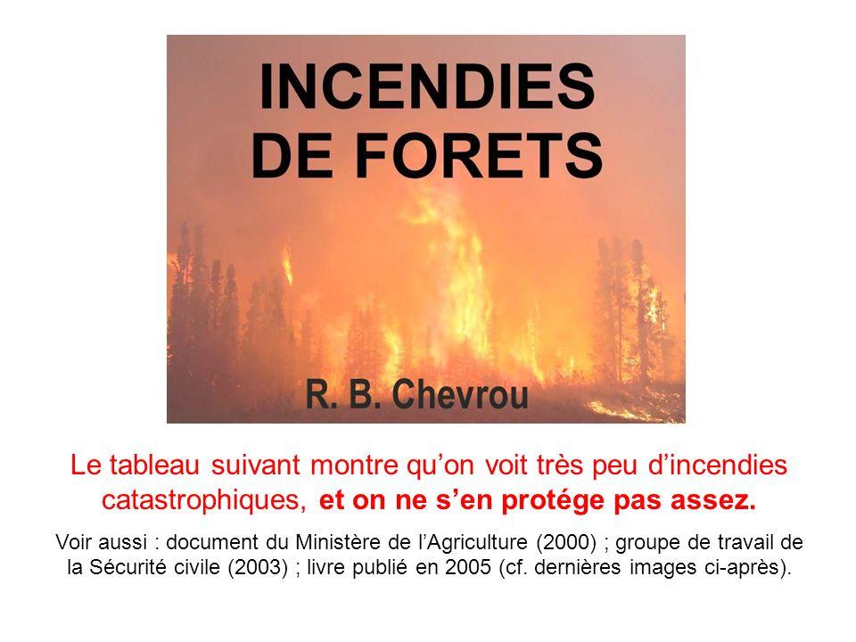 Ce diaporama sur le risque Feu de forêt est une création originale de R.B. Chevroux, Ingénieur en Chef des Eaux et des Forêts, maintenant retraité. Il