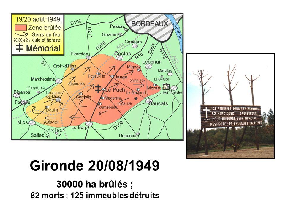 Peshtigo 08/10/1871 1 200 à 1 500 morts 2 000 immeubles détruits 500 000 ha brûlés