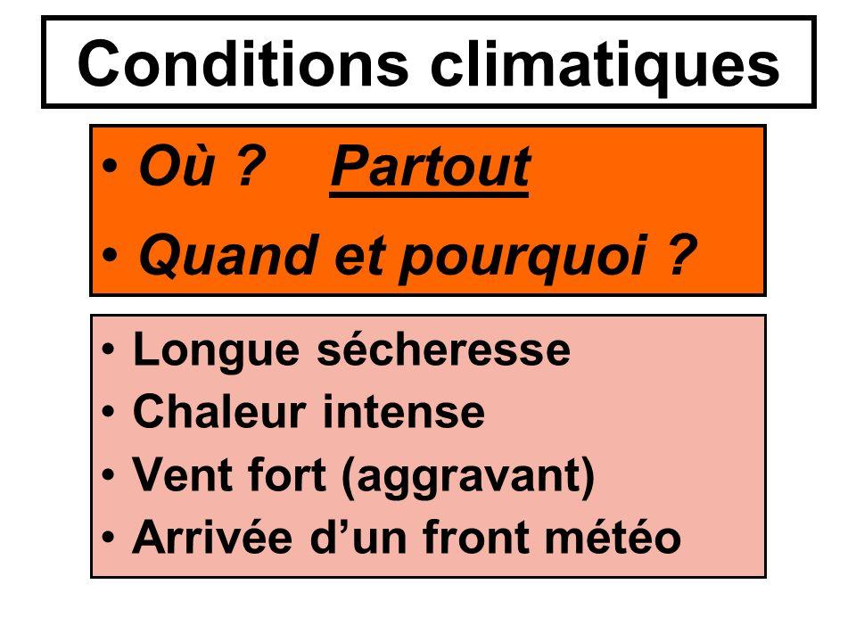 Conditions climatiques Où ? Partout