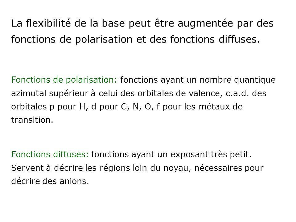 1ère approximation: Born-Oppenheimer 2ème Approximation: Approximation orbitalaire 3ème Approximation: Approximation LCAO-MO Equation de Schrödinger électronique H elel = E elel = déterminant de Slater Méthode de résolution variationnelle Equations de Hartree-Fock