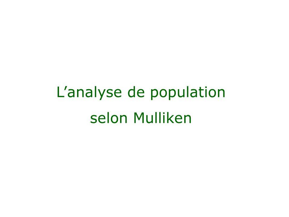 Lanalyse de population selon Mulliken