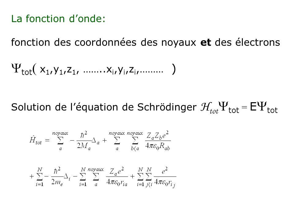La fonction donde: fonction des coordonnées des noyaux et des électrons tot x 1,y 1,z 1, ……..x i,y i,z i,……… ) Solution de léquation de Schrödinger H