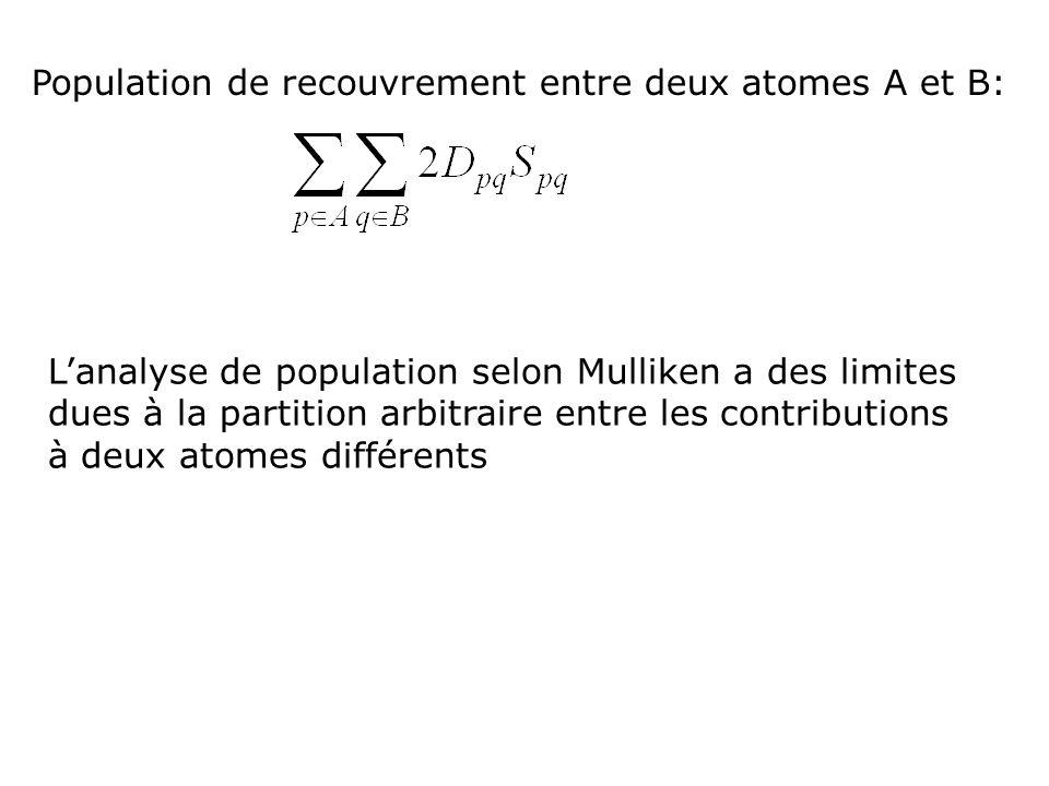 Population de recouvrement entre deux atomes A et B: Lanalyse de population selon Mulliken a des limites dues à la partition arbitraire entre les cont