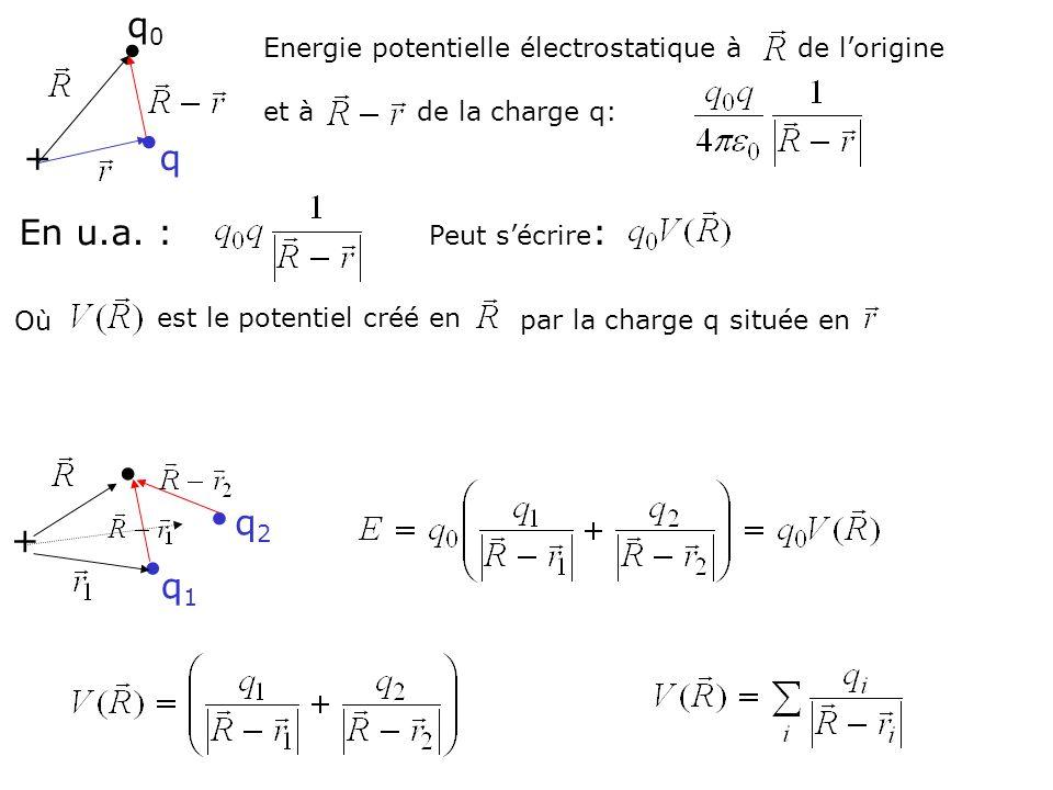 + q q0q0 En u.a. : Peut sécrire : Où est le potentiel créé en par la charge q située en q1q1 q2q2 + Energie potentielle électrostatique à de lorigine