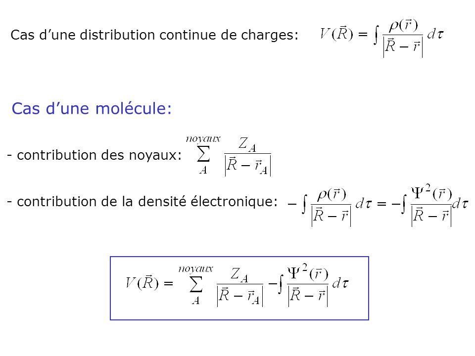 Cas dune distribution continue de charges: Cas dune molécule: - contribution des noyaux: - contribution de la densité électronique: